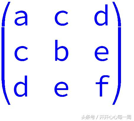 矩阵的特征向量,二次型理论与Mathematica的结合