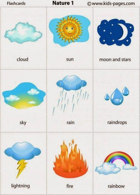 形容天气的句子,熟背这16个谈论天气的英语句子,谈论天气易如反掌!(图片丰富)