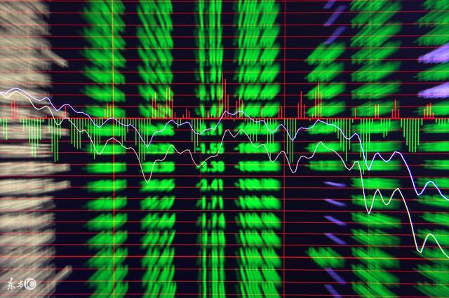异动监测:京能置业(600791)大幅拉升