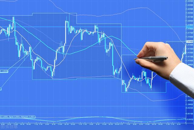 如何投资外汇,外汇交易投资技巧