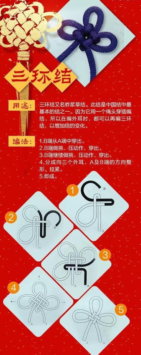 中国结的寓意,中国结有哪些吉祥寓意?手把手教你编织最美的中国结!
