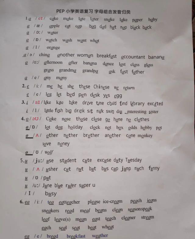 小学英语字母组合单词发音归类