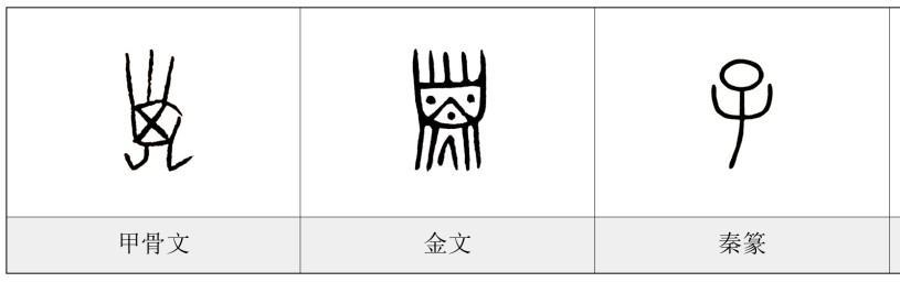 孑怎么读,发现汉字之美——子