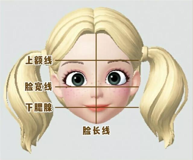 怎么做头发,最立体的10种发型,不管年龄多大,都能适用