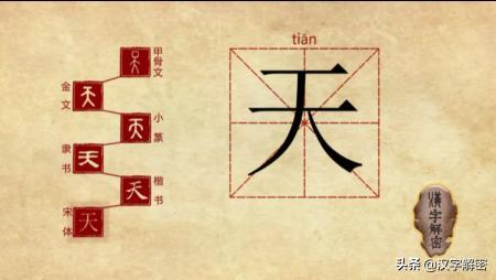 """天字成语,关于""""天""""字的5种解释,串联着古人的智慧,这个成语到现在都在用"""