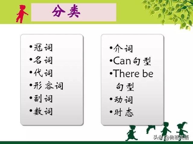 初中英语基本语法知识讲解系列一:冠词与名词