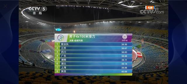 #全运会4*100m接力比赛,男女联合队夺得冠军#
