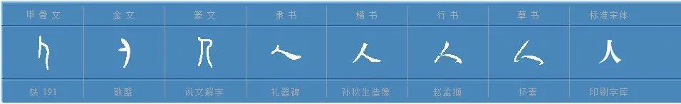 """人的解释,中国文字""""人"""""""