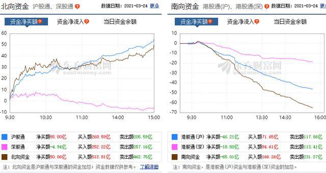 股市行情最新消息今天,今天,A股跌到没有力气说话了