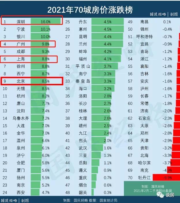 广州学位房最大的风险不是教育资源再分配,而是这个因素