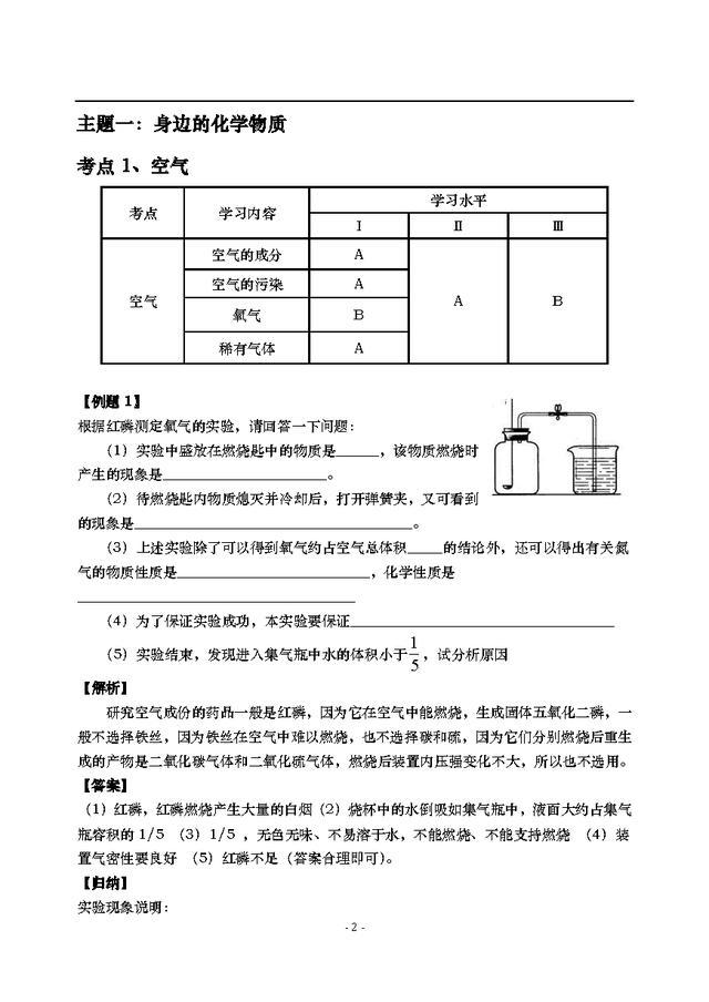 上海中考化学考点解析(超详解)