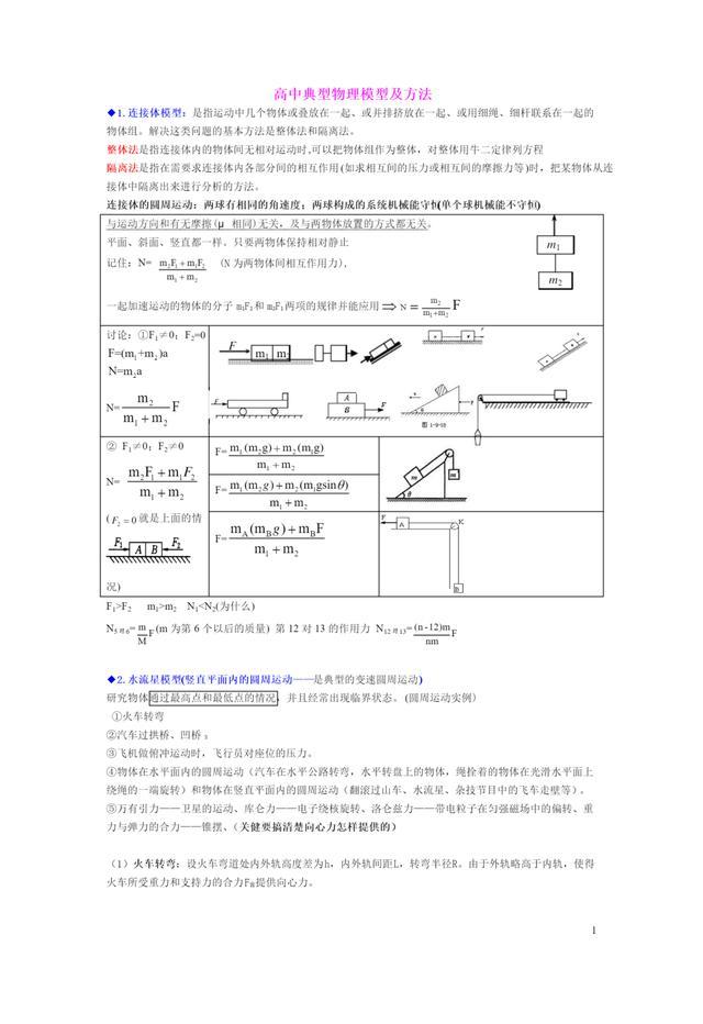 高中物理:高中物理典型物理模型及方法|提分必看