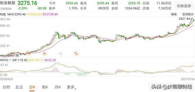 军工股票跌停,短期内气数已尽这轮反跳至今