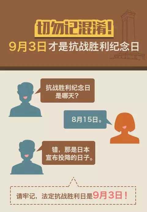 9月3日是什么节日,为什么中国抗战胜利纪念日是9月3日?