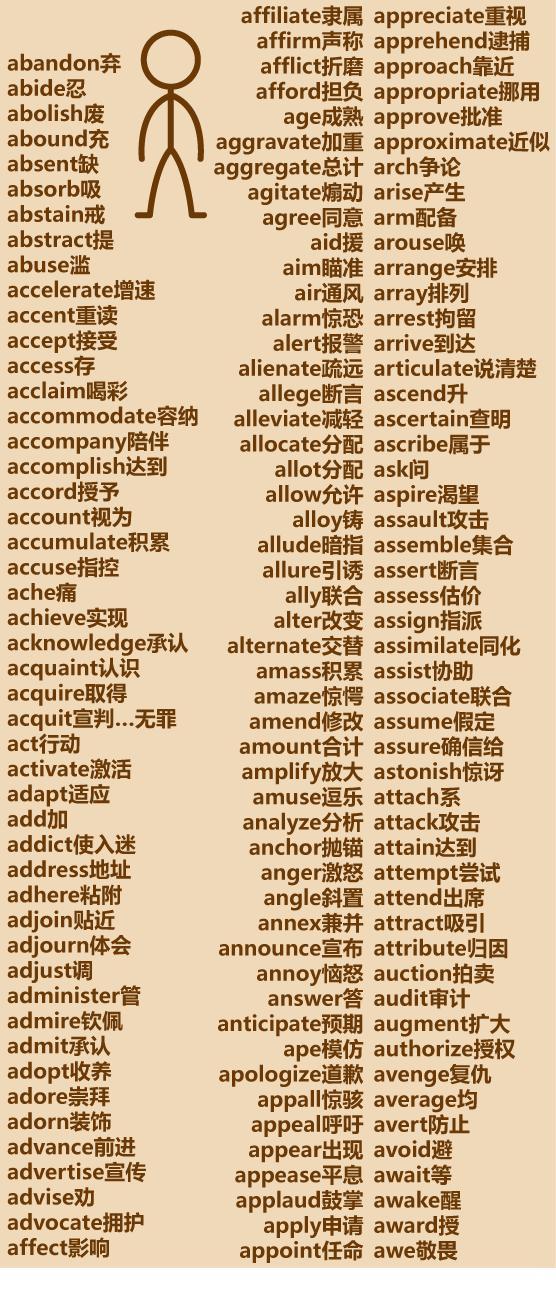 动词有哪些,2000个懒人版英文动词大全,拿走不谢