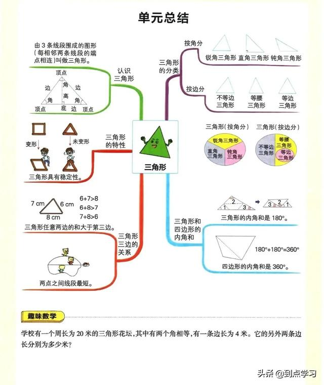四年级下册数学5-8单元知识整理与总结