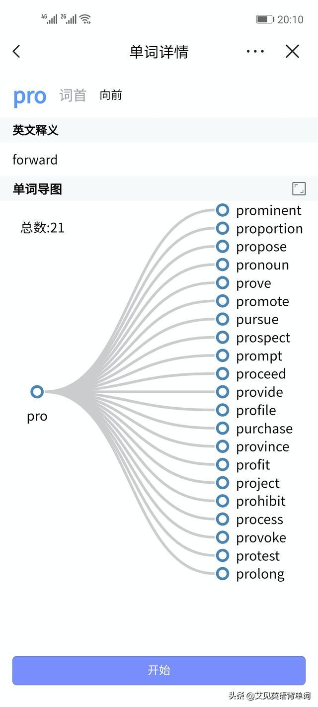 pro是什么意思中文,单词导图解析四级英语高频词缀pro