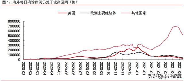 投资策略,A股市场2021年下半年投资策略:帆起逐浪高