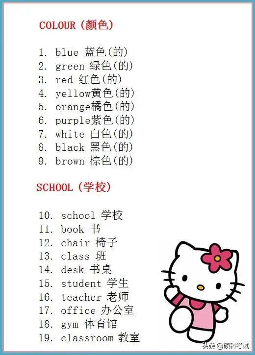 小学1-6年级的所有重点英语单词分类汇总,适合小升初的孩子!