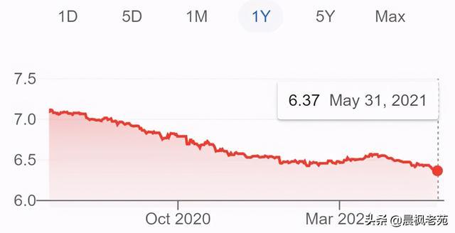 中美贸易战最新消息,中美三年贸易争端不了了之,美国正式进入更年期