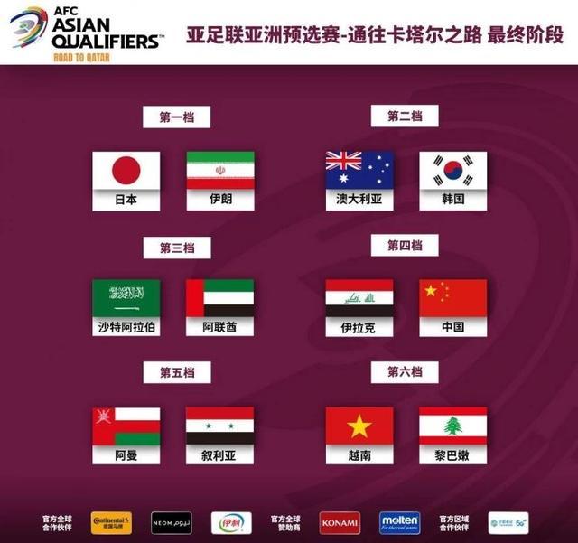 FIFA确认12强赛分档:国足第四档,避开一大克星,理想分组出炉