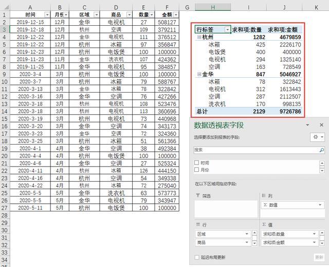 数据透视表怎么做,Excel数据透视表做好了不好看,格式设置小技巧