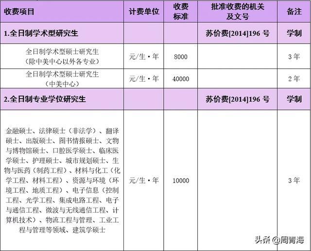 南京大学考研成绩查询,南京大学2021年硕士研究生招生章程正式公布