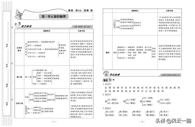 六年级下语文1~4单元知识梳理单元检测及答案