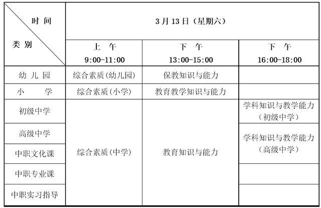 宁夏教师资格成绩查询,2021年宁夏教师资格笔试报名发布,1月14日-17日报名