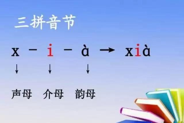 三拼音节有哪些,拼读三拼音节的几种方法
