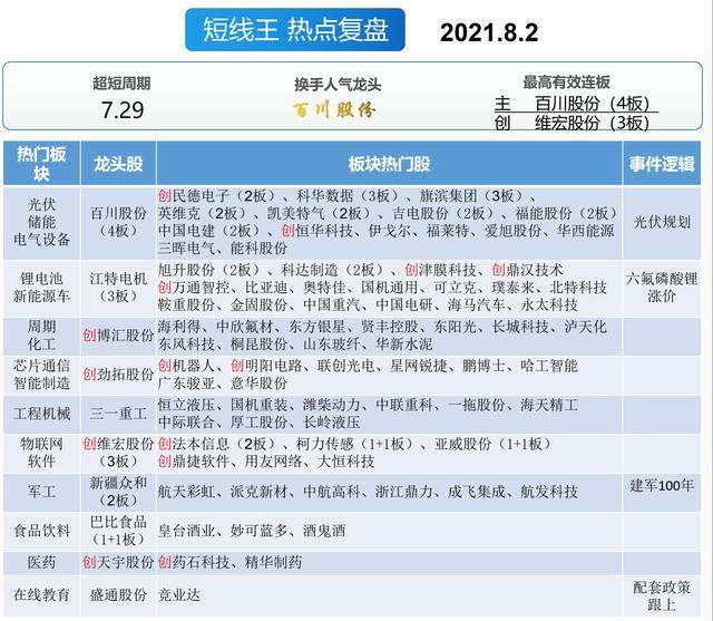 西藏矿业股票,打板复盘:章盟主砸盘卖出6.3亿雅化集团,作手新一买入3亿比亚迪