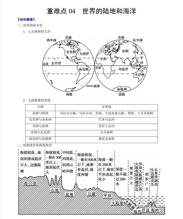 2021中考地理考前冲刺押题04(长沙)
