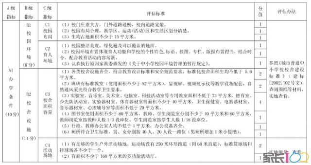 """武汉小学排名,武汉十大""""省示范小学""""多维度大pk,哪所是你心中的NO.1"""