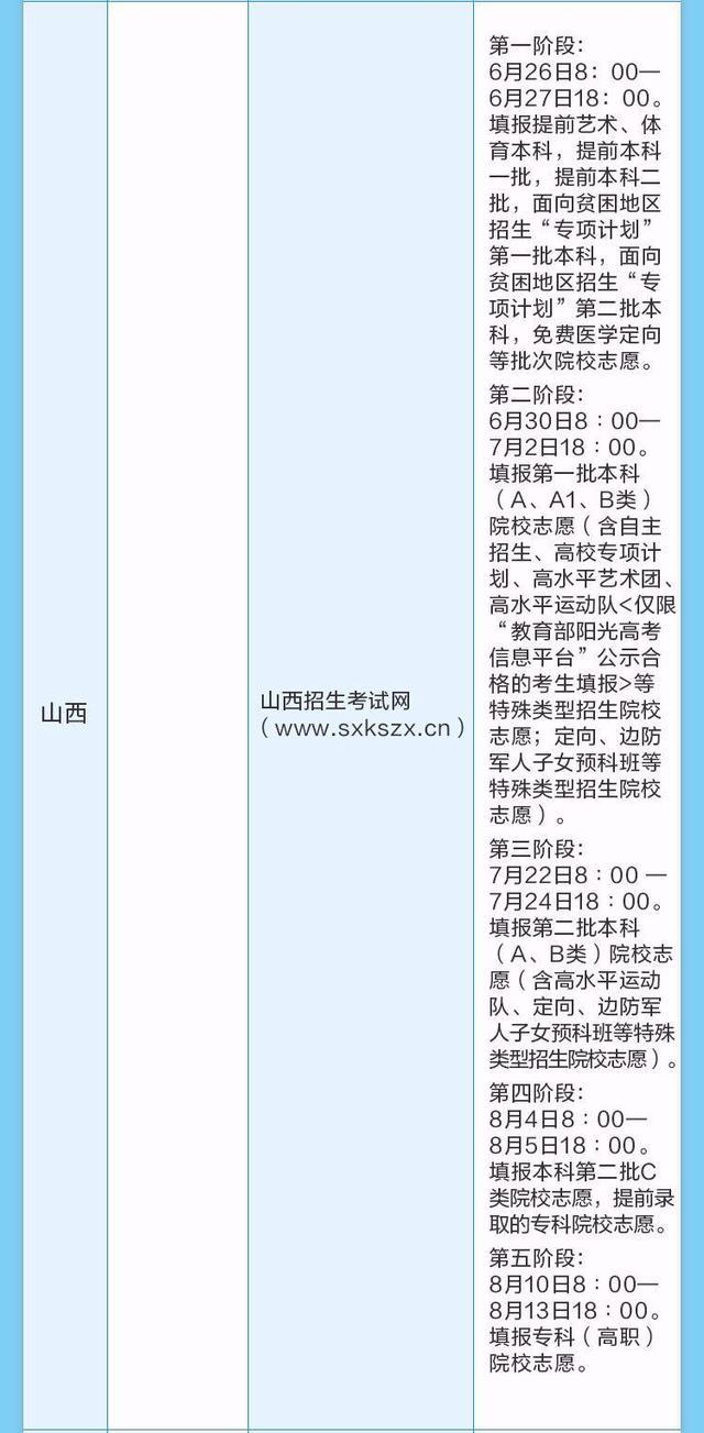 山西省高考成绩查询,山西高考成绩查询、志愿填报时间表来了