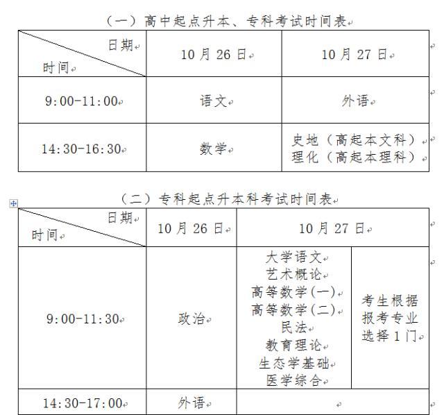 成人教育考试时间,2019年成人高考考试时间确定为10月26日—27日 8月31日起网上报名