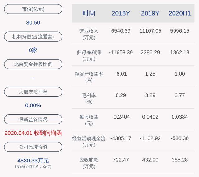 华资实业最新消息,华资实业:两位股东合计质押11074万股
