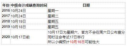 2013会计中级成绩查询,2020中级会计会在10月16日公布吗?全国会计资格评价网几点可查分