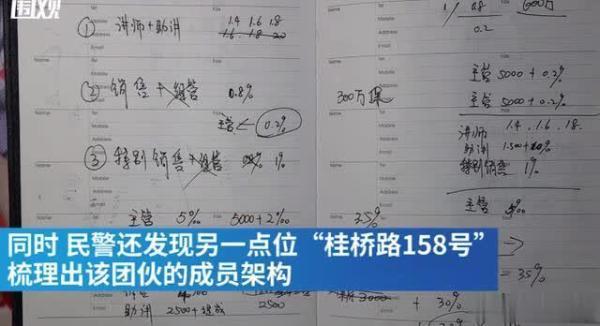 上海:涉案千万元,称130元可看上海15个景点