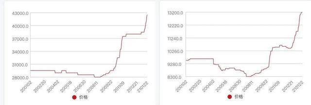 中国氨纶丝水龙头华峰有机化学:上年第四季度销售业绩助全年度扭