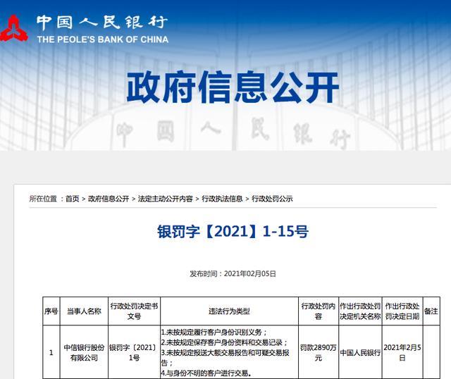 中信因4项违纪行为被罚2890万余元