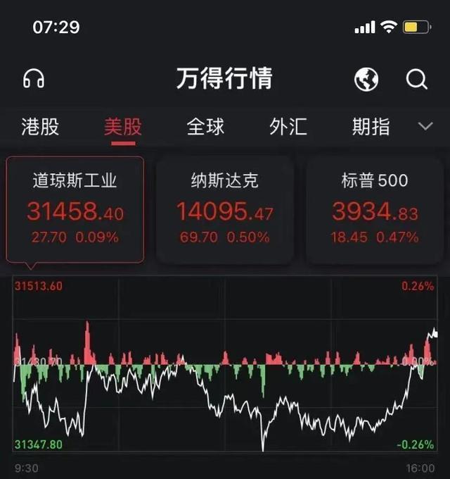 世界最大金融衍生品桥水基金四季度清仓处理特斯拉汽车