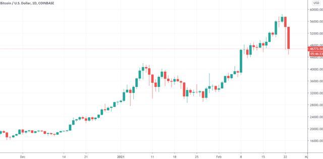 """上星期仍在""""勇再创新高""""的另类投资销售市场正弥漫着对未来趋势"""