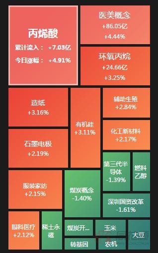 """38天28板昔日""""保时泰""""成A股""""股票涨停王"""""""