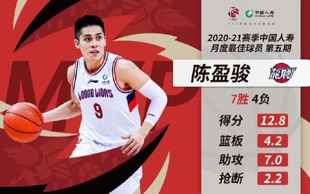 CBA月最佳球员:陈盈骏、达拉斯-摩尔