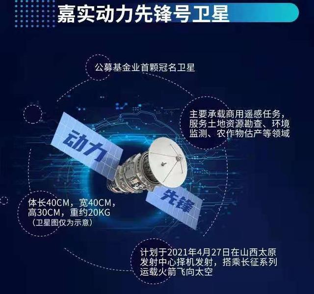 嘉实驱动力先峰变成证券基金业第一架冠名赞助通讯卫星