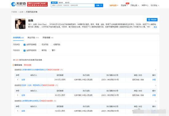 """赵薇被冻结数百万股权,曾因""""割韭菜""""被人大代表狠批 全球新闻风头榜 第1张"""