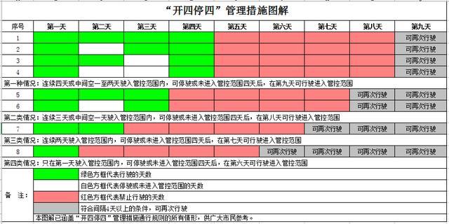 """广州全员核酸检测已覆盖全市11区,明起暂停实施""""开四停四"""" 全球新闻风头榜 第1张"""