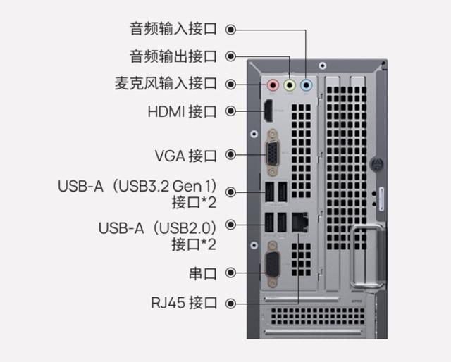 3899 元起,华为 MateStation S 台式主机上架:搭载锐龙 4000G APU,支持多屏协同 全球新闻风头榜 第4张