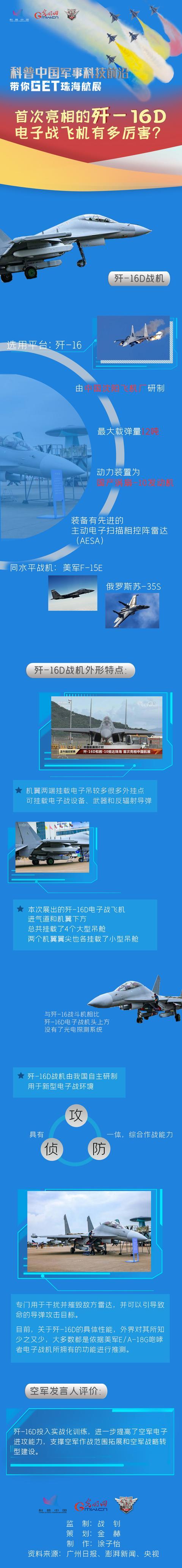 首次亮相的歼-16D电子战飞机有多厉害?