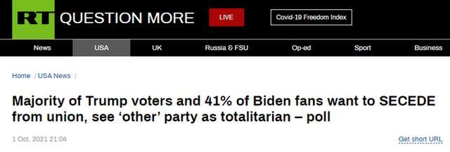 """令人震惊!外媒:41%拜登支持者、52%特朗普支持者赞同美国""""分裂"""""""